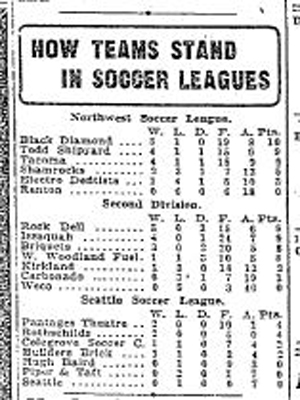 A glance at 1926 standings shows senior clubs scattered around King County and down to Tacoma. The Seattle Soccer League consisted of junior teams. (Courtesy Seattle Times)